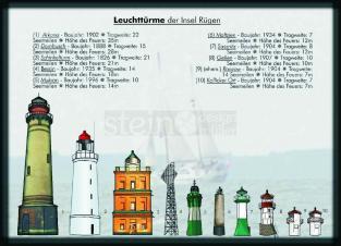 Postkarte Leuchtürme der Insel Rügen und Hiddensee